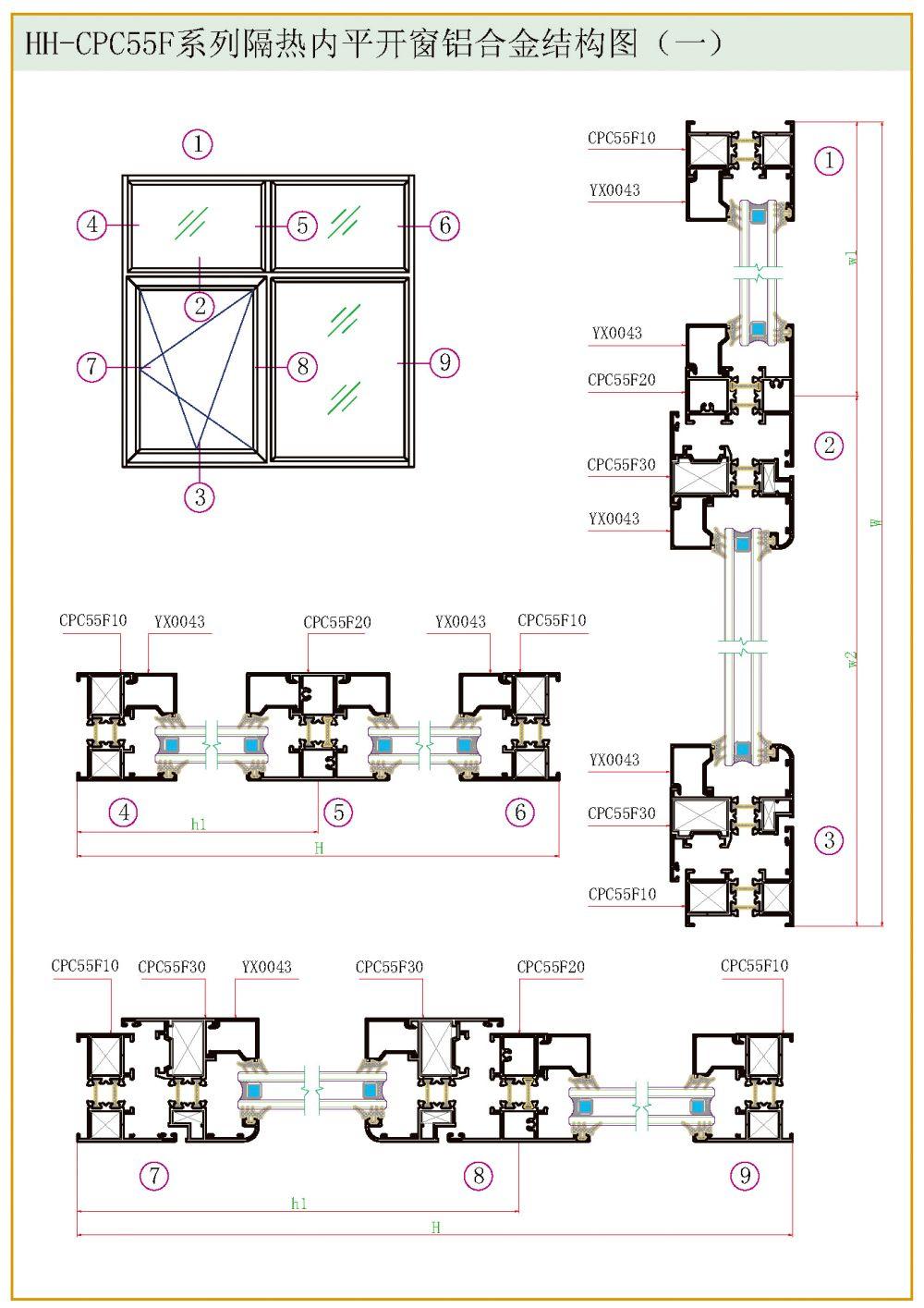 结构图-hh-cpc55f系列隔热平开窗-河南省海皇新材料